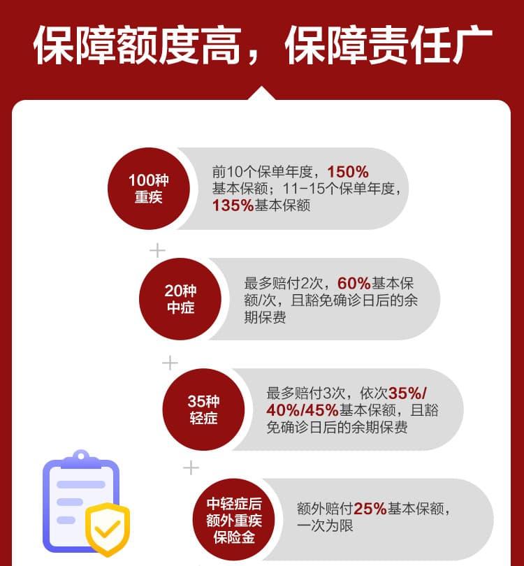 百年康惠保2020-3.jpg