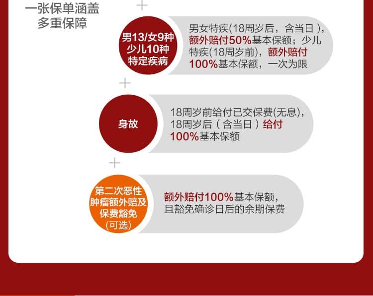 百年康惠保2020-4.jpg