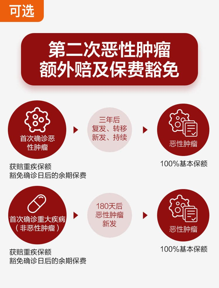 百年康惠保2020-5.jpg